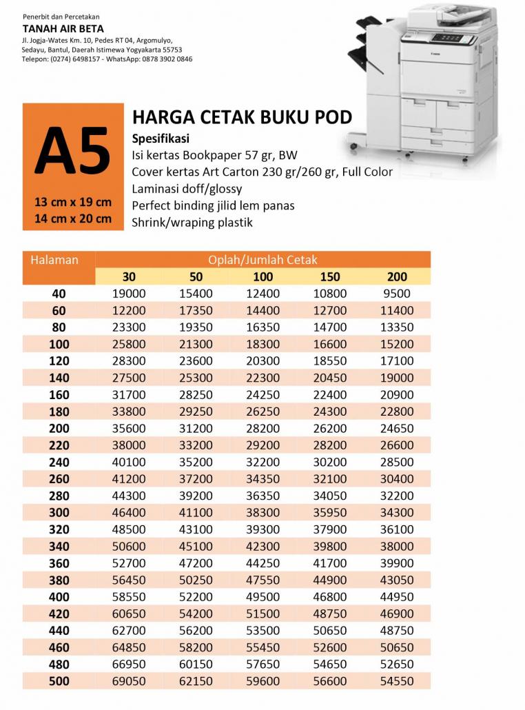 Harga Cetak Buku POD Print on Demand A5 Bookpaper 57 gram Cover Art Carton 230/260 gram