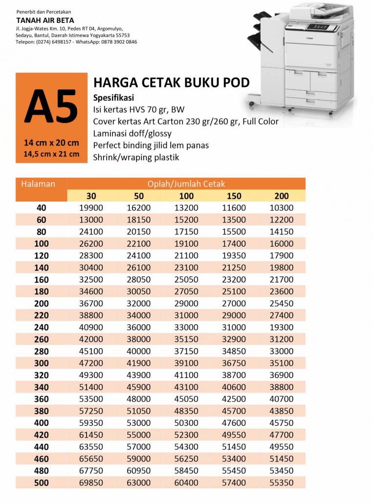 Harga Cetak Buku POD Print on Demand Kertas HVS 70 gram Cover Art Carton 230/260 gram