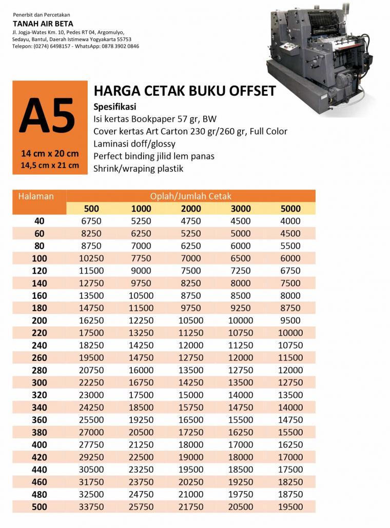Harga Cetak Buku Offset Bookpaper 57gram BW Cover Art Carton 230/260 gr