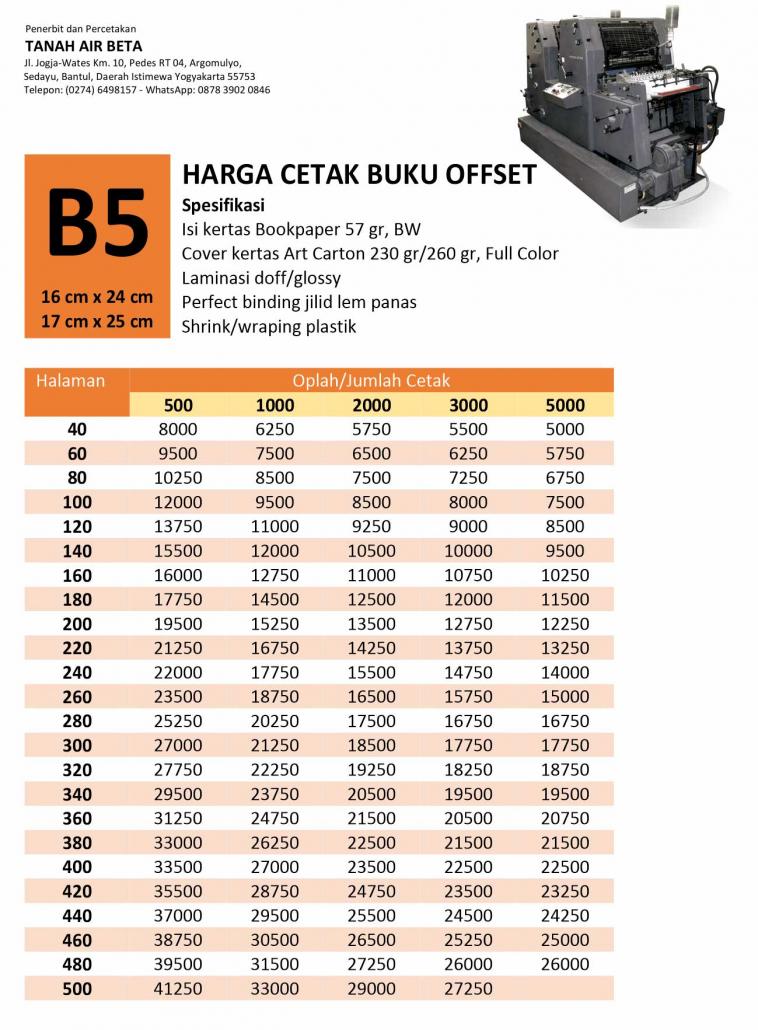 Harga Cetak Buku Offset B5 Bookpaper 570gram BW Cover Art Carton 230/260 gr
